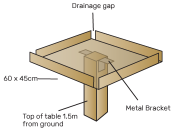 bird-table-instructions_1